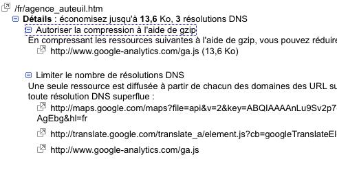 Outils de performance Google Webmasters